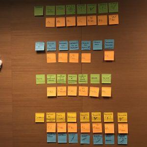 Taller de innovación y nuevas formas de trabajo.